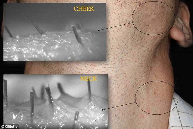 How to shave your cheek and neck